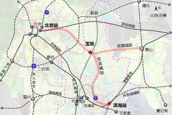 京滨城际铁路走向示意图